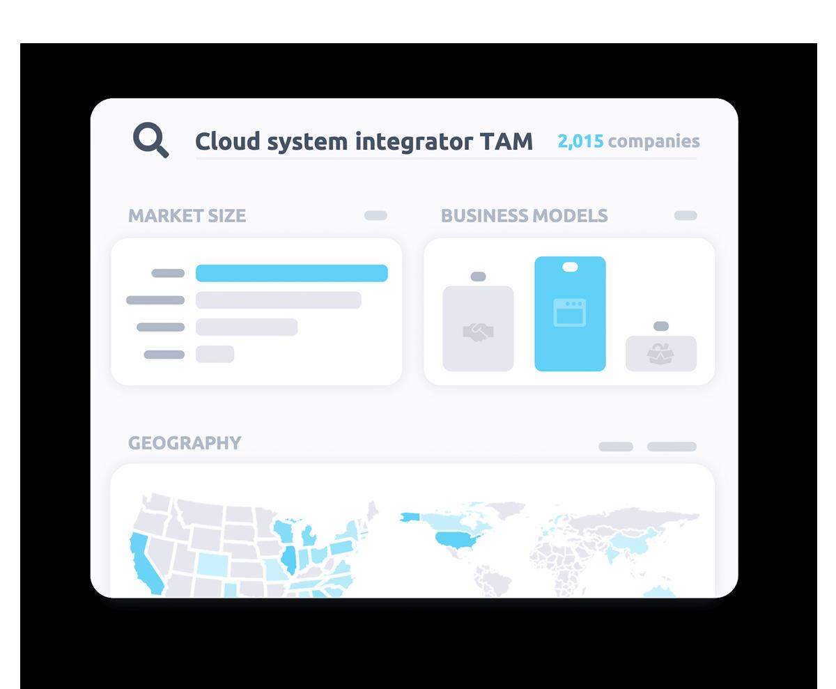 Cloud system integrator TAM