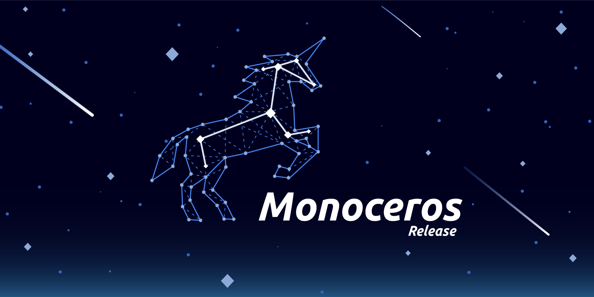 Save time, increase efficiency, and go deeper with Monoceros